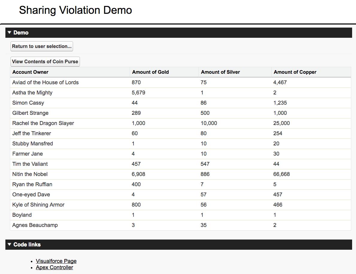 Sharing Demo アプリケーションの共有違反のスクリーンショット