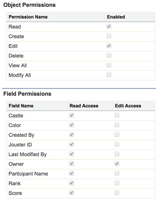 スコア項目への参照のみアクセス権を示すスクリーンショット