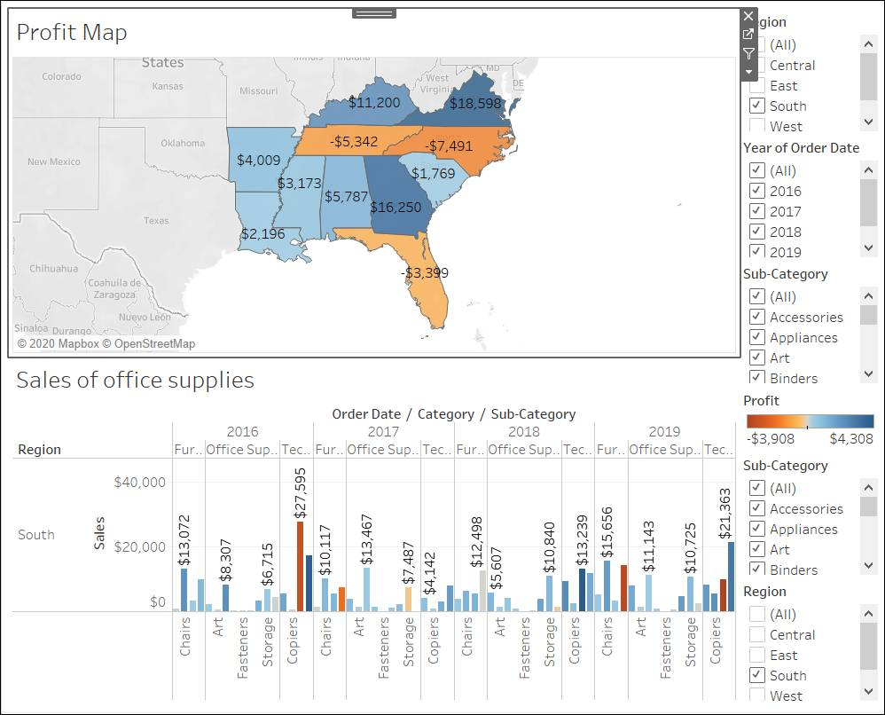 Tableau dashboard with Profit Map at the top, Sales in the South below, and filters on the right.