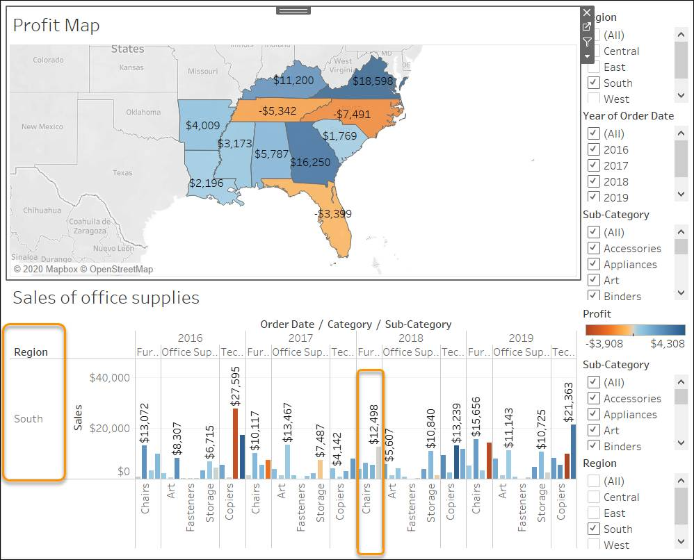Tableau dashboard highlighting the Region header and the Chairs subcategory for the year 2018.