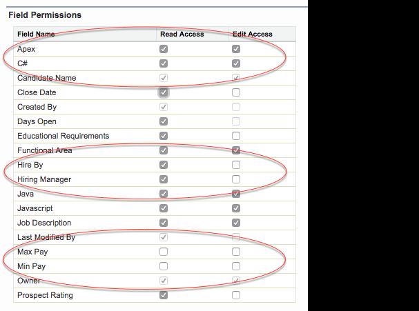 A página de edição da segurança em nível de campo do perfil Funcionário padrão