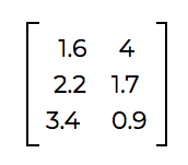 The same three vectors, displayed as a matrix.