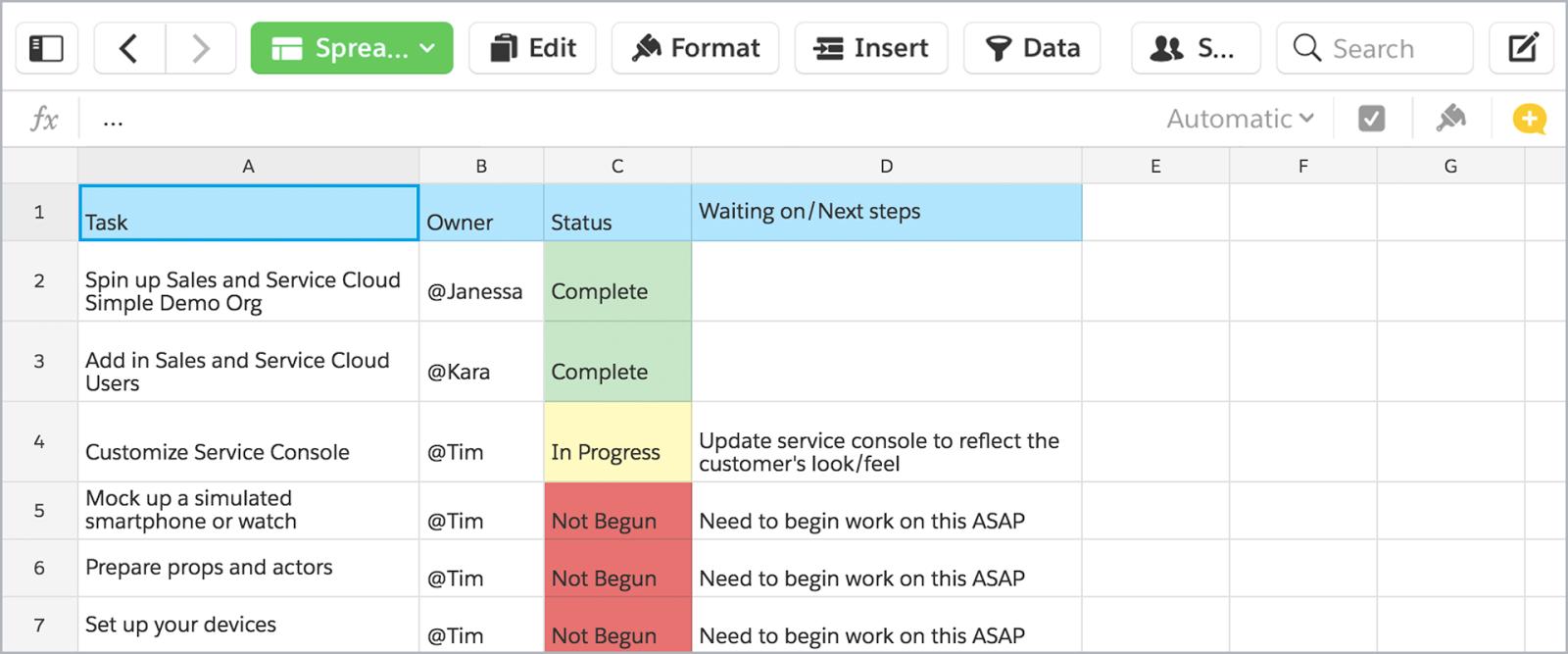Quip で作成されたバーンダウンリストのサンプル。「Task (ToDo)」、「Owner (所有者)」、「Status (状況)」、「Waiting on/Next steps (待機中/次のステップ)」という列があります。