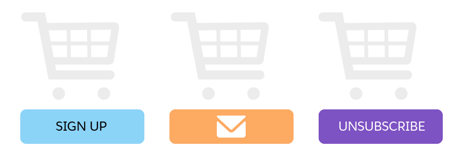 Shopping cart icons and text for phases in the customer lifecycle: sign up, email review, and unsubscribe.