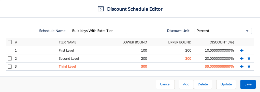 Discount Schedule Editor in the Quote Line Editor