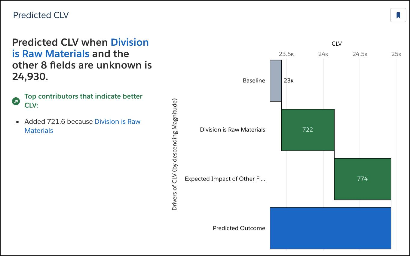 Division is raw materials waterfall chart.