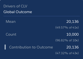 Global Outcome details