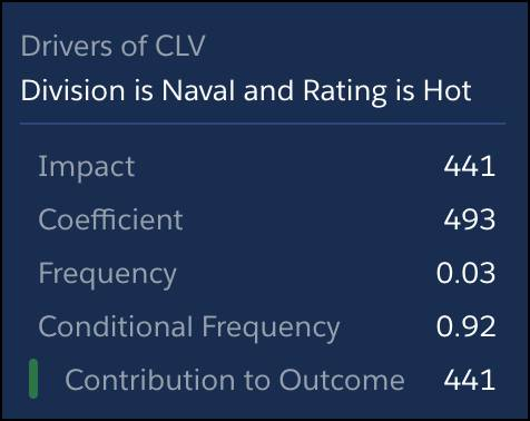 Division is Naval and Rating is Hot