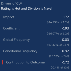 Rating is Hot and Division is Naval