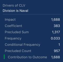Details when Division is Naval