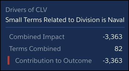 Small Terms Related To Division is Naval