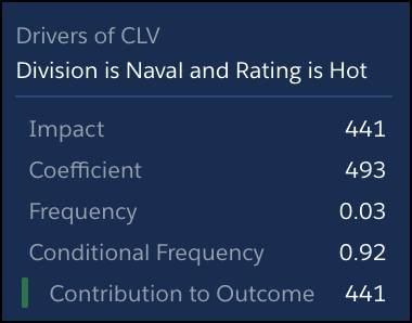 [Division is Naval and Rating is Hot (ディビジョンが海軍かつ評価が見込みあり)]