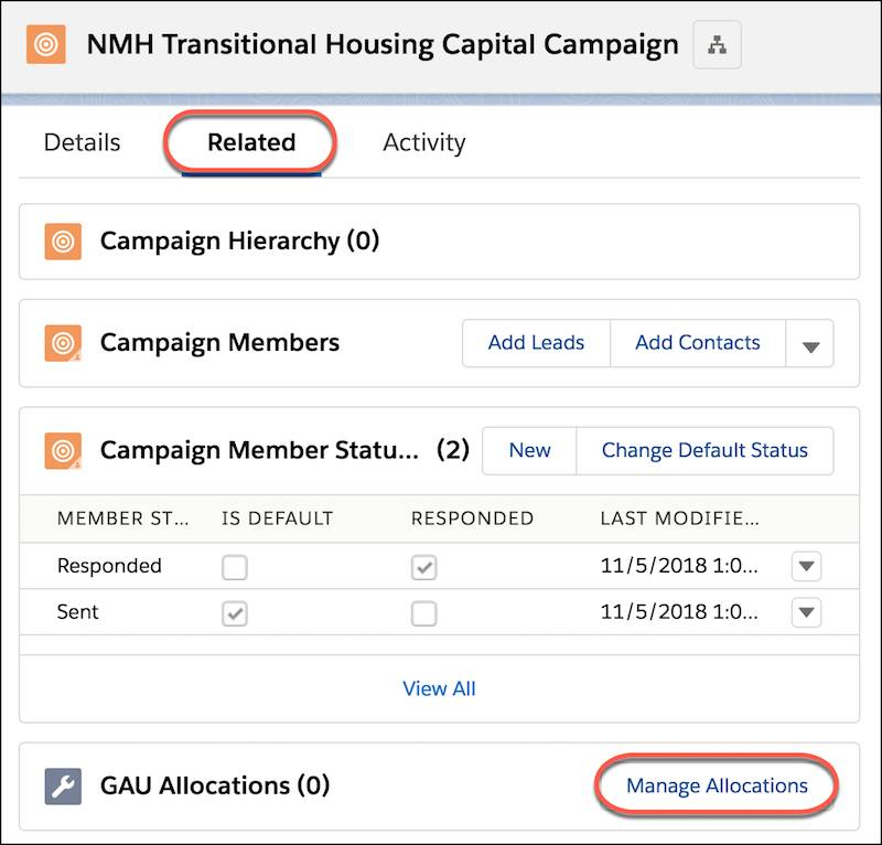 A Campaign Record, highlighting the Related tab and the Manage Allocations option for the GAU Allocations Object