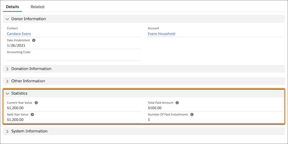 The Details tab of a new recurring donation on the Contact record, focusing on the Statistics section which includes the updated Paid Amount, the Total Paid Installments, and the Current and Next Year value