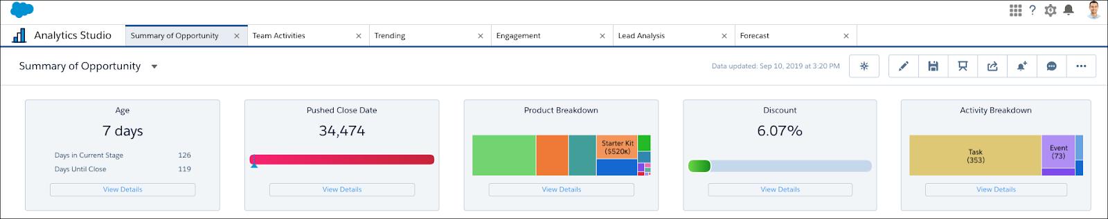 Analytics Studio の Summary of Opportunity ダッシュボード