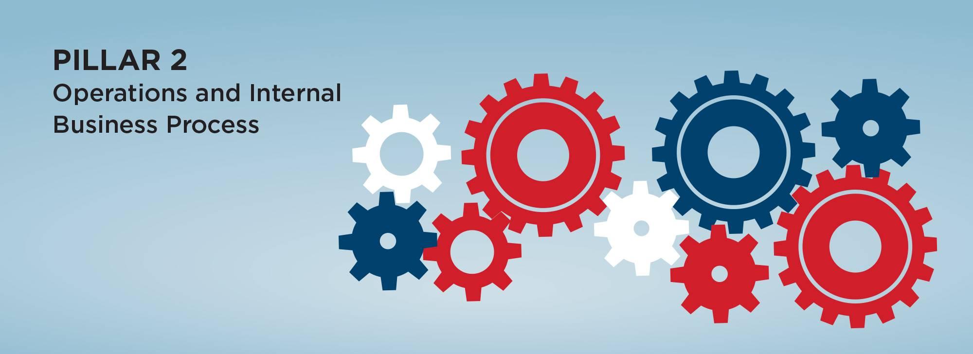 Pillar 2: Operations and Internal Business Process