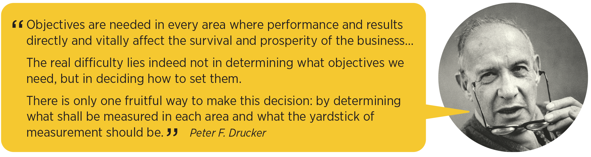 Objectives are needed in every area where performance and results directly and vitally affect the survival and prosperity of the business... Peter F. Drucker