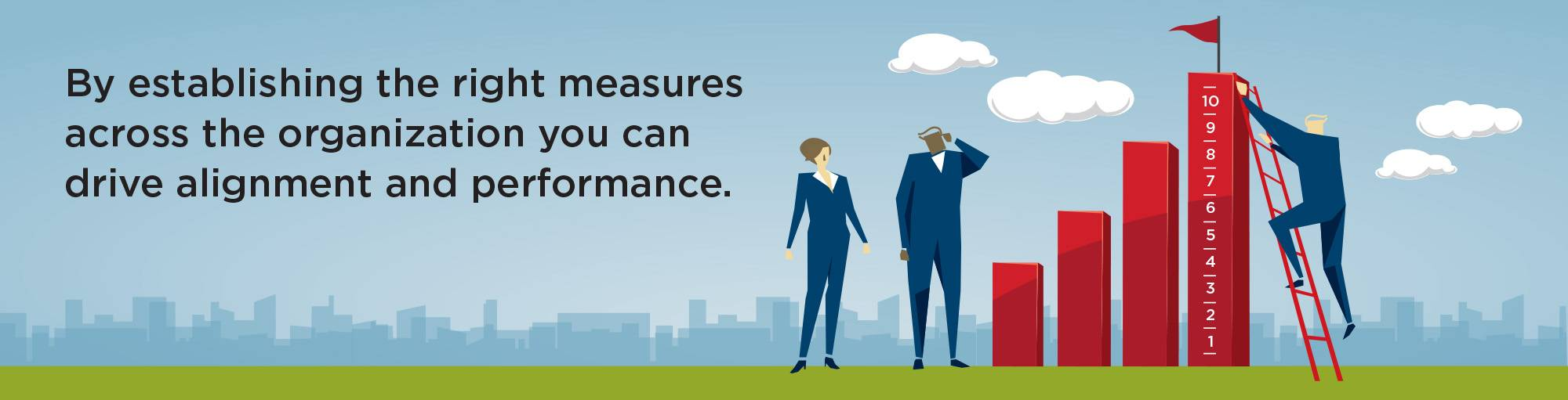 By establishing the right measures across the organization you can drive alignment and performance