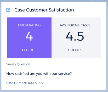 Customer satisfaction scorecard on case records.