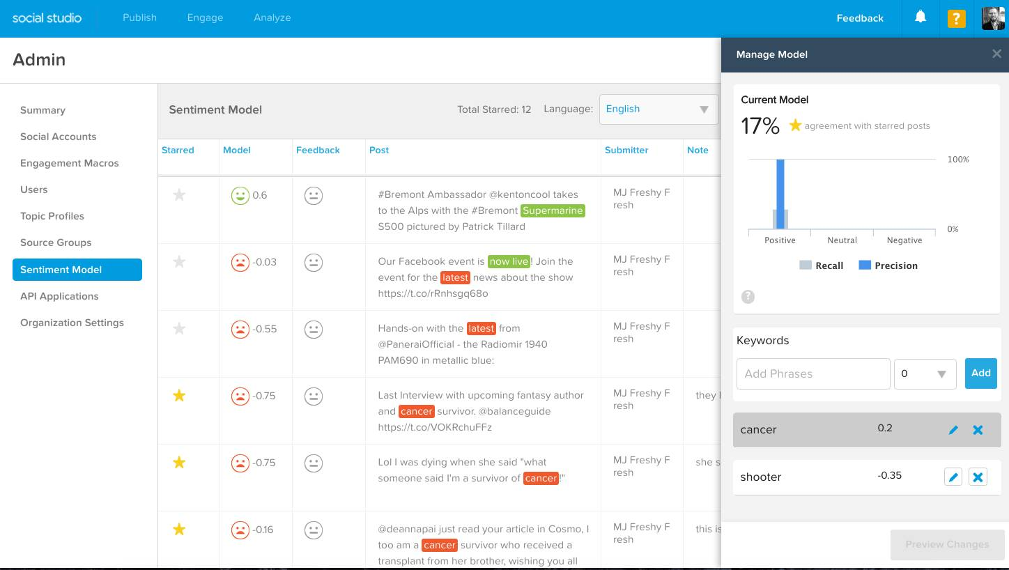 The Admin console of Social Studio in Marketing Cloud, showing the configurable Sentiment Model along with positively and negatively rated posts.