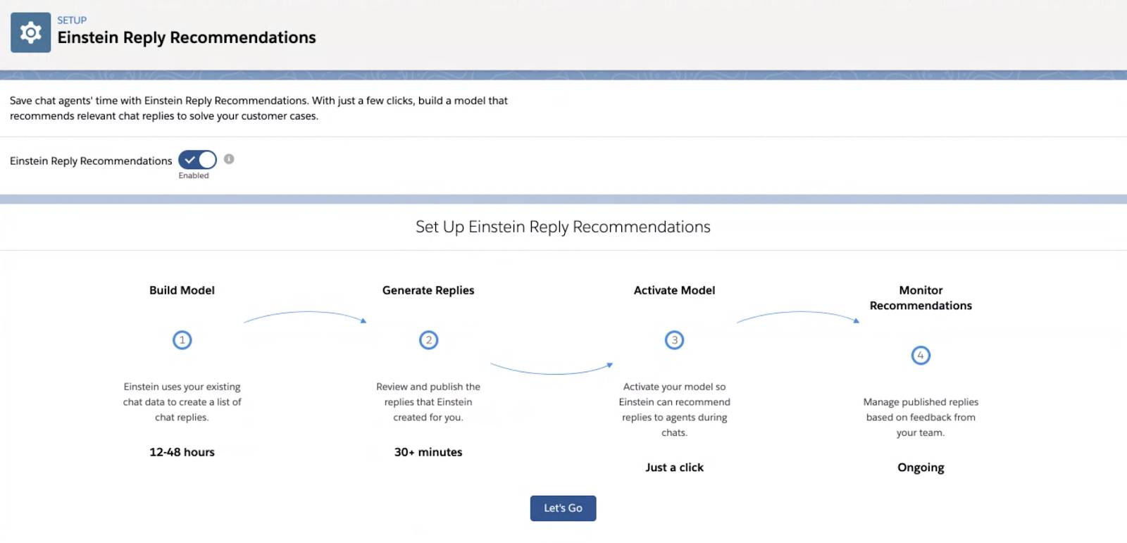 Einstein Reply Recommendations set up flow chart: build model, generate replies, activate model, and monitor recommendations.