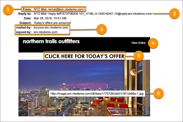 Northern Trail Outfitters email with callouts for domains, RMM, bounces, view online, clicks, and images.