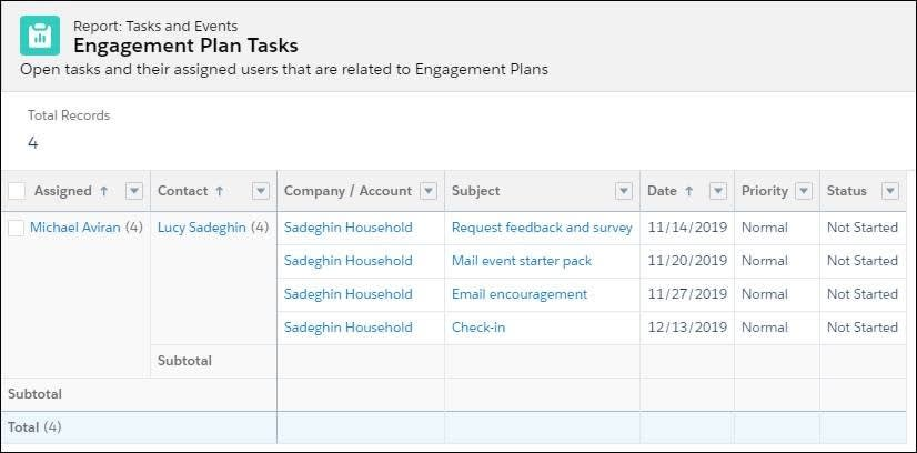 A report of open tasks assigned to a user and related to a specific engagement plan