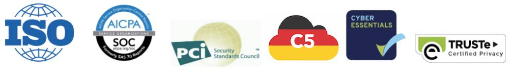 Logos of Salesforce certifications: International Organization for Standardization, American Institute of CPAs' System and Organization Controls, the Payment Card Industry Data Security Standards, the German Federal Office for Information Security BSI Cloud Computing Compliance Controls Catalogue (C5), the Cyber Essentials Scheme, TRUSTe Certified Privacy