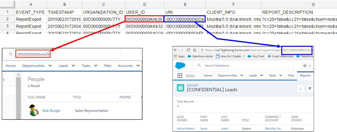 The user ID and report ID from the event log file match that of our suspect and report, respectively.