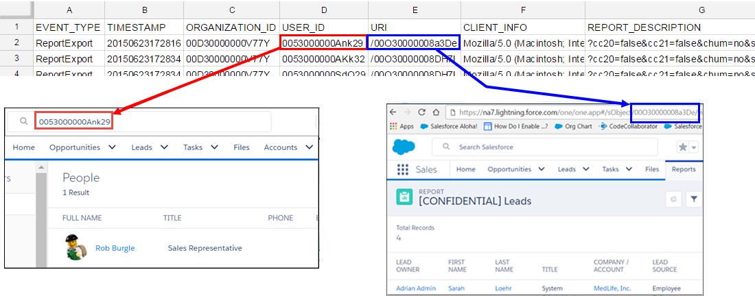 L'ID de l'utilisateur et l'ID du rapport du fichier journal d'événements correspondent à l'ID de notre suspect et à l'ID du rapport, respectivement.