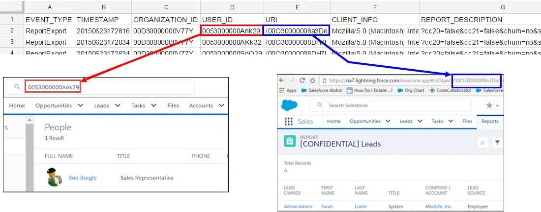 イベントログファイルのユーザ ID およびレポート ID が、容疑者およびレポートの ID と一致