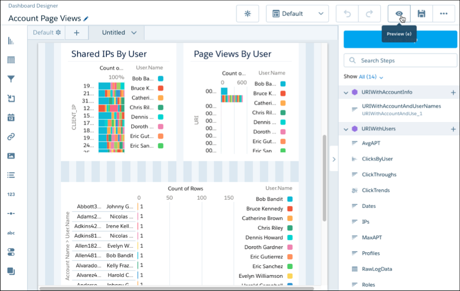 Account Page Views dashboard with URIwithAccountsandUsers lens inserted in middle