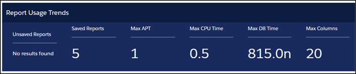 Report dashboard KPI area