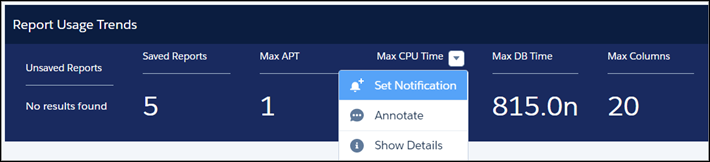 Report dashboard KPI area with Set Notification selected on Max CPU Time menu