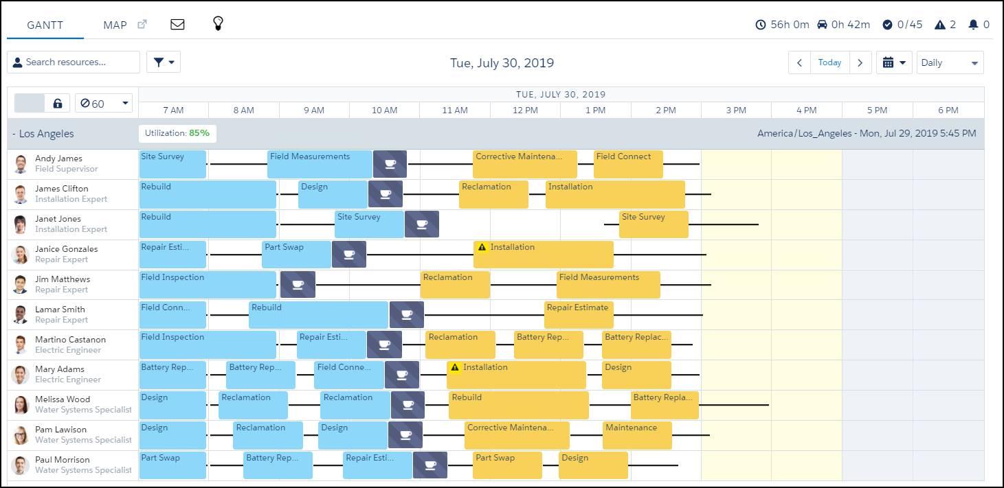Gantt showing all appointments dispatched before the mobile workers go to lunch.