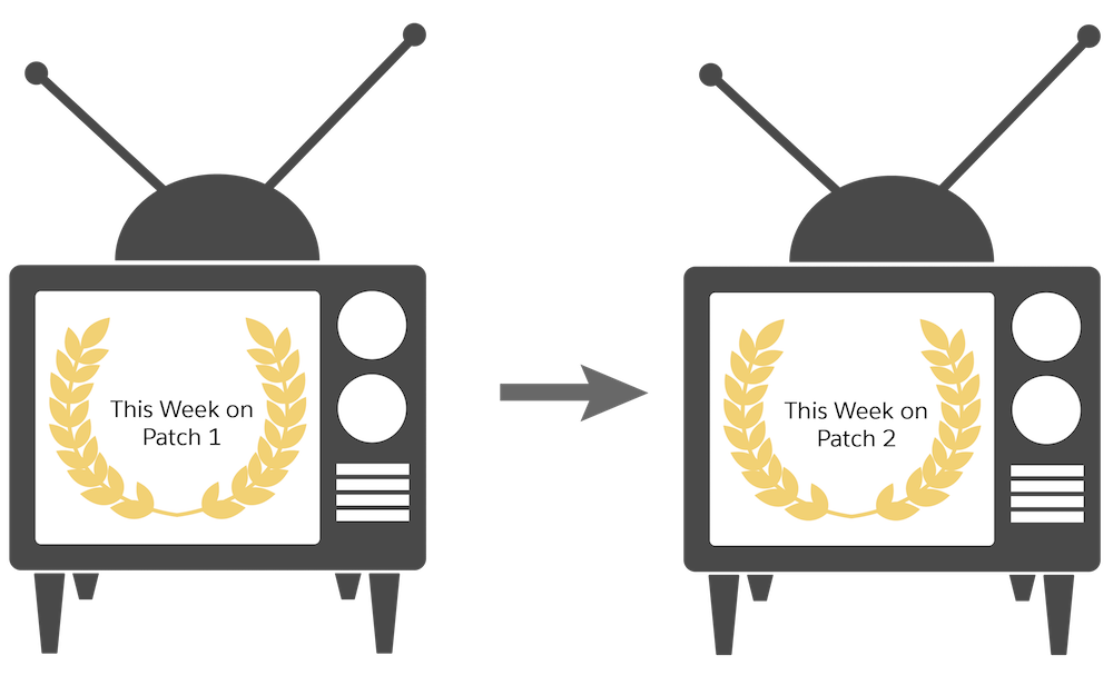 Two TV shows: This week on Patch 1, and This week on Patch 2.