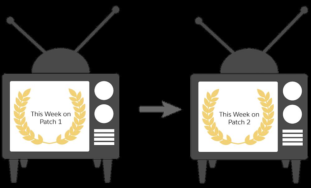 2 つのテレビ番組。今週はパッチ 1 で、来週はパッチ 2 です。