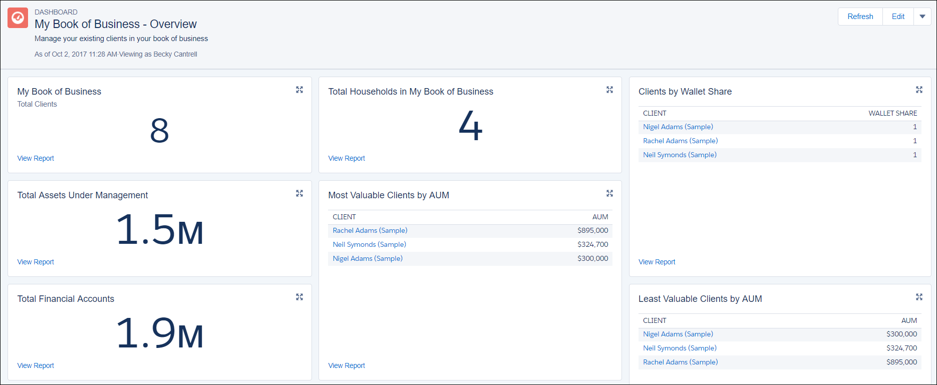 Screen shot showing the My Book of Business - Overview dashboard. Cards in the first column display Total Clients, Total Assets Under Management, and Total Financial Accounts. Cards in the second column display Total Households and Most Valuable Clients by AUM. Cards in the third column display Clients by Wallet Share and Least Valuable Clients by AUM.
