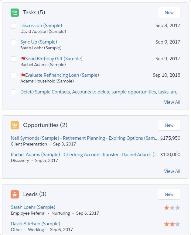 Screenshot mit den Aufgaben-, Opportunity- und Leads-Produktivitätskarten.