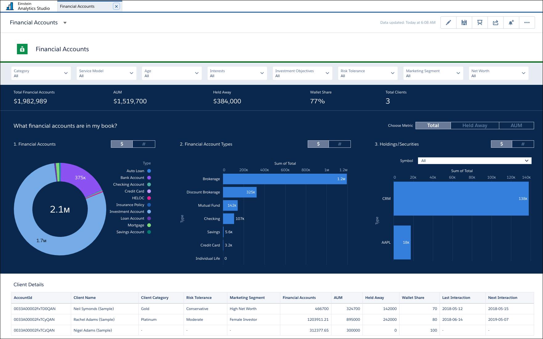 Financial Accounts ダッシュボードを示すスクリーンショット