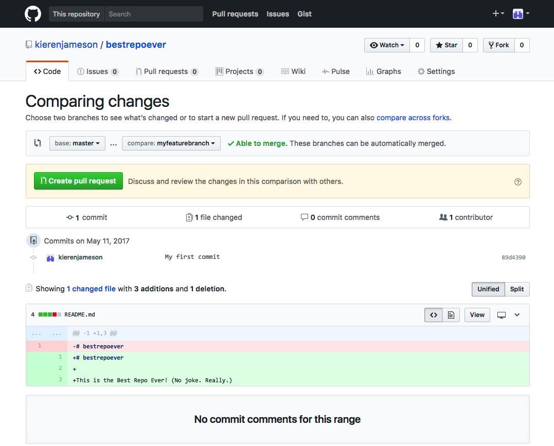 マスタブランチと myfeature ブランチ間の変更を比較する GitHub のスクリーンショット。