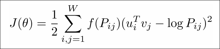 The function J of theta equals frac 1 over 2 endfrac times the sum of i and j from 1 to W of f of P sub i j endsub times pren the dot product of u sub i transpose and v sub j minus the log of P sub i j endsub p'ren squared.