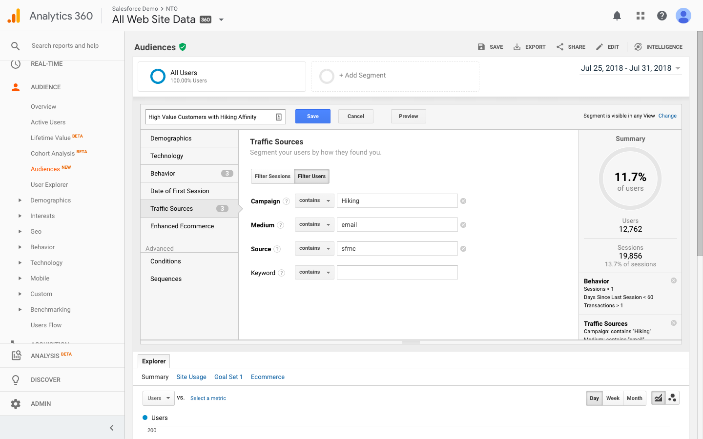 Analytics 360 audience with Marketing Cloud email data