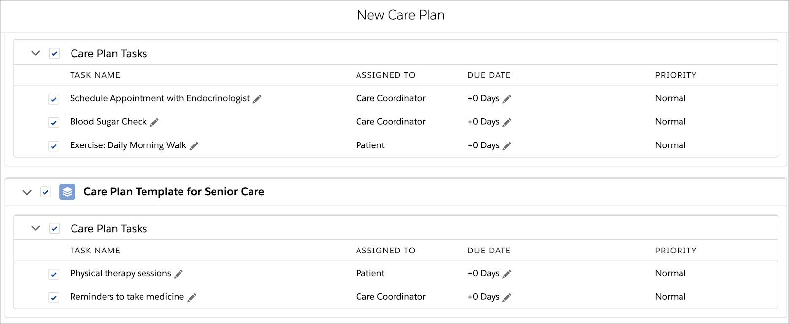 Table of care plan template tasks like a daily morning walk assigned to the patient and a blood sugar check assigned to the care coordinator.