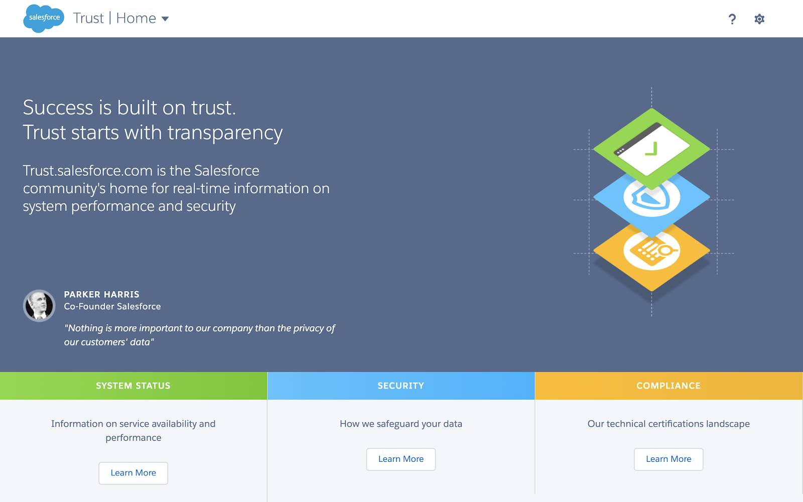 The trust.salesforce.com page.