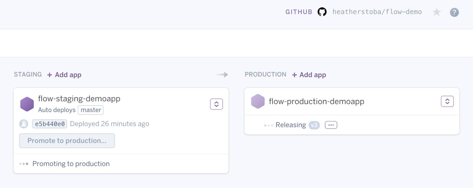 Production app is built