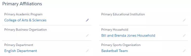 Primary affiliations