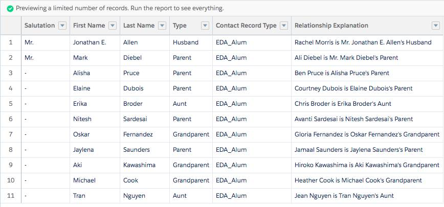 Report preview showing only alumni contacts are included in the report