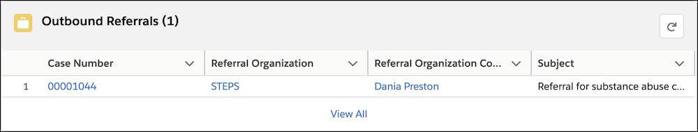 The Outbound Referrals record