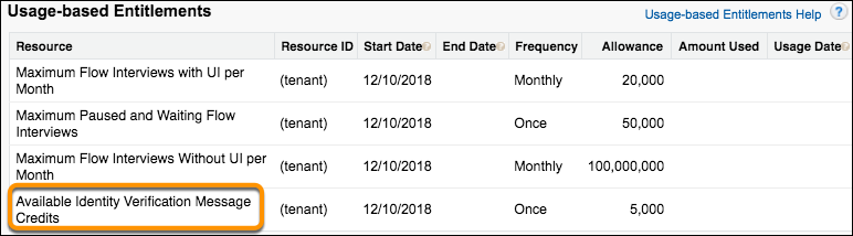 Identity Verification Message Credits appear under Usage-Based Entitlements on Company Information page in Setup